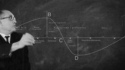 Alexandre Deulofeu amb el gràfic de civilització.